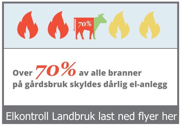 Elkontroll Landbruk flyer